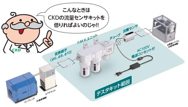 ckd-sensor-kit5
