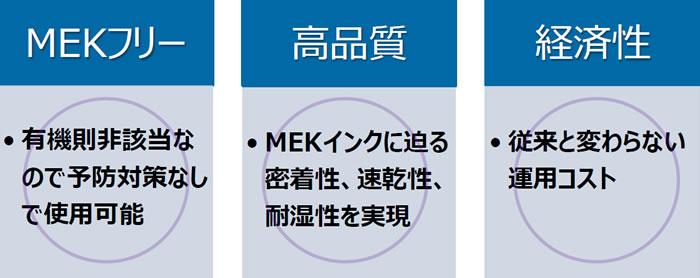 markem_point