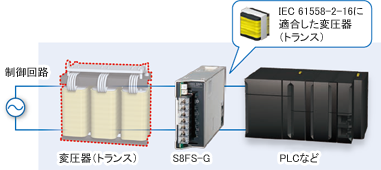 s8fs-g_image02