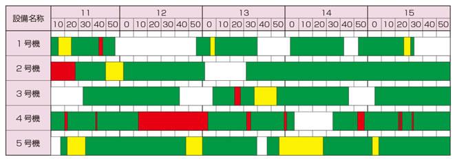 wd_chart